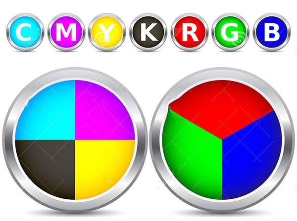 CMYK Nedir RGB Nedir ?