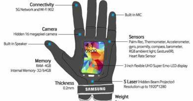Giyilebilir Eldiven Samsung Fingers