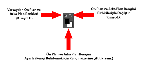 on-arka-plan-rengi-tum